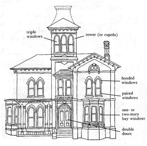 italianate victorian house plans victorian italianate house plans house design plans