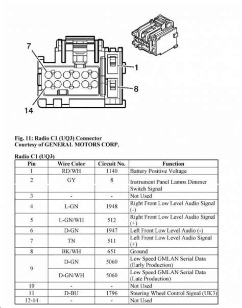 wiring diagram gmos 04 wiring diagram installation manual