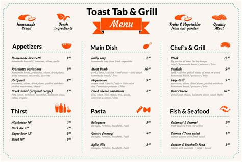 menu layout definition menu engineering boost your menu items profit and popularity