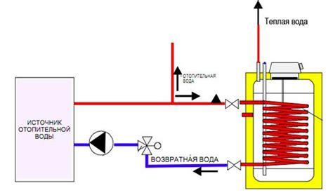 Pompe A Chaleur Daikin Prix 435 by Pompe A Chaleur Chauffage Fuel Estimation Travaux Maison 224