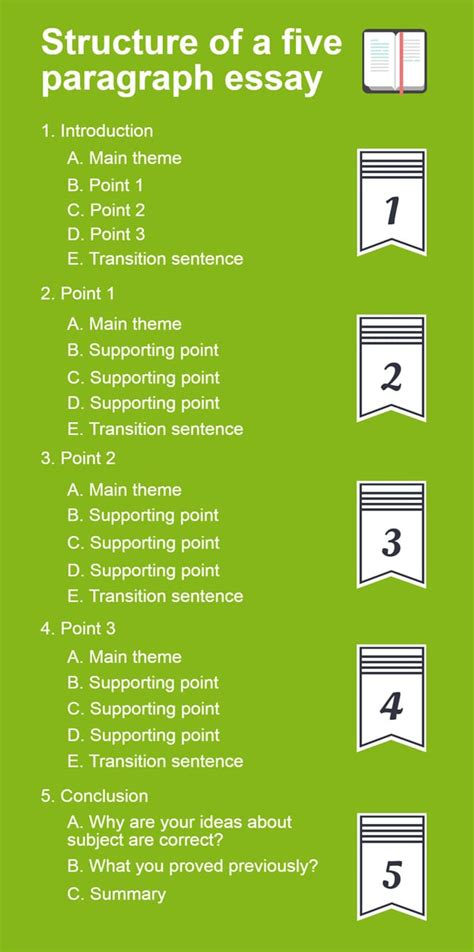 essay structure uwa essay structuring timed writing notes 45 minute essay