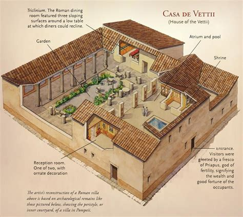 layout of a typical roman house pompeya on pinterest pompeii romans and villas
