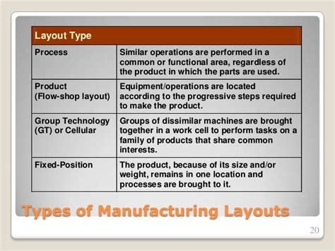 product layout types group layout manufacturing management