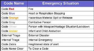 hospital color codes hospital emergency color codes chart