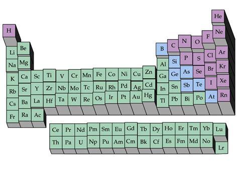 periodic table radius trend fresh 9 9 periodic trends atomic size
