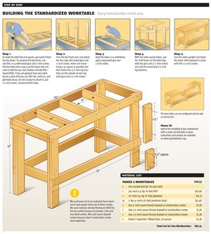 easy  build workbench plans   build diy