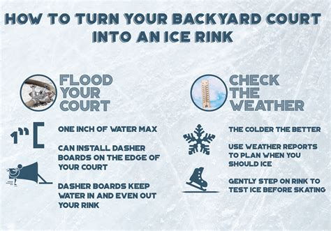how to make a rink in your backyard how to make an rink in your backyard how to turn your backyard court into an ice rink