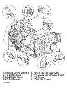 2004 Buick Lesabre Transmission Problems Buick Lesabre 2004 3800 Engine Buick Wiring Diagram And