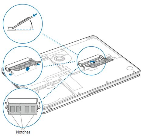 ways to get more ram on imac macbook pro