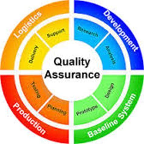 design assurance meaning software quality assurance procedure assignment point