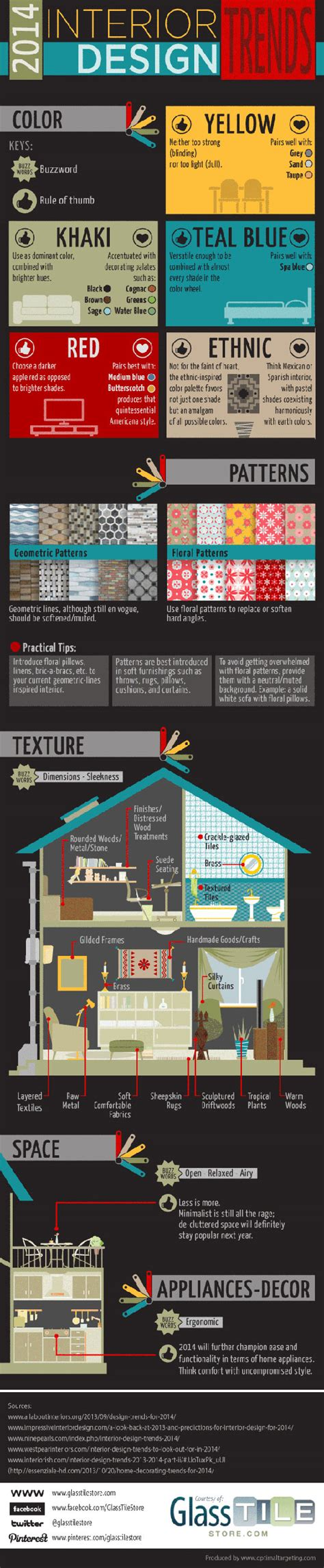 2014 home decor color trends infographic interior design trends for 2014 inhabitat green design innovation