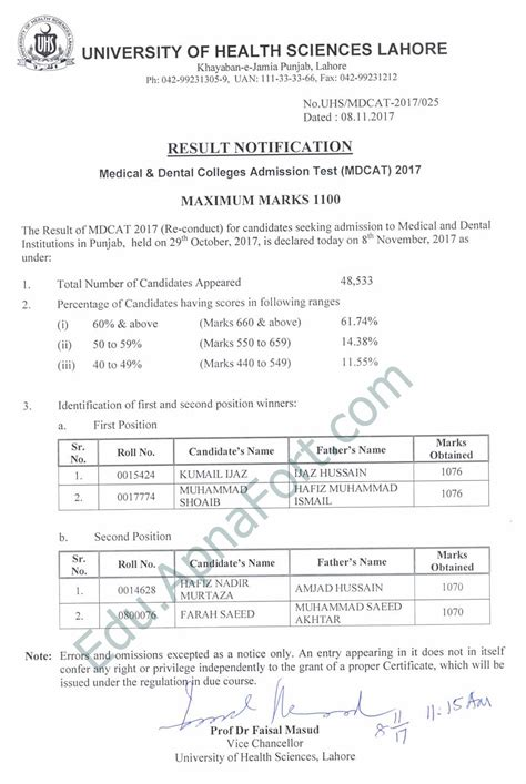 entry test uhs has announced re mdcat entry test result 2017