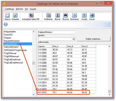 calculo de cuotas imss 2013 en excel impuestos y calculo de cuotas patronales en excel tabla imss topes
