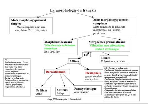 Pers Sweepstakes - morphologie du verbe fran