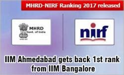 Mhrd Ranking Of Mba Colleges by Mhrd Nirf Ranking 2017 Released Iim Ahmedabad Gets Back