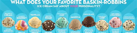 Blus Ncim 7 baskin robbins reveals what your favorite flavor