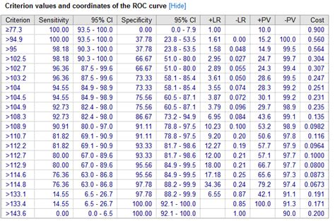 Positive Z Score Table by Z Score Chart 6 Related Keywords Z Score Chart 6