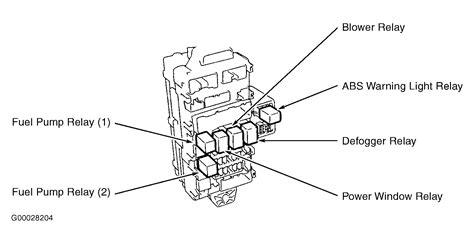 02 lancer ecu in fuse box wiring diagram with description
