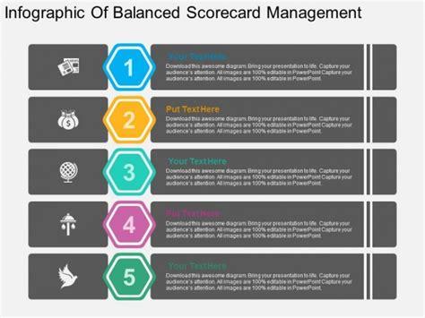 Powerpoint Scoreboard Template Reboc Info Balanced Scorecard Template Ppt