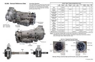 Isuzu Rodeo Transmission Problems Isuzu Rodeo Automatic Transmission Diagram Pictures To Pin