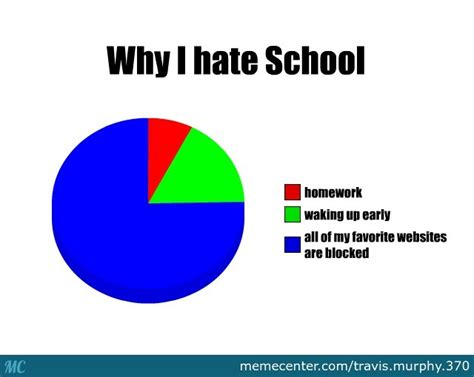 i hate school funny pictures hate school quotes quotesgram