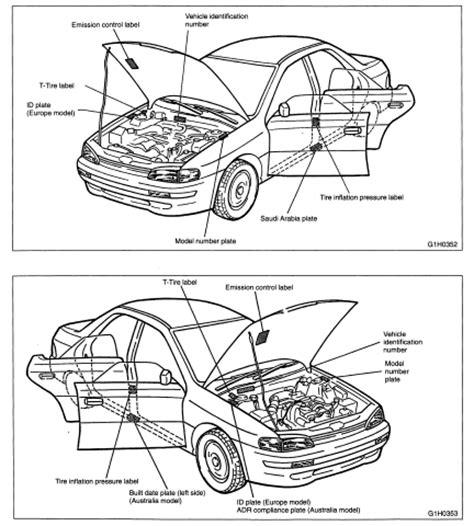 small engine repair manuals free download 1993 subaru svx user handbook repair manuals subaru impreza gc and gf repair manual
