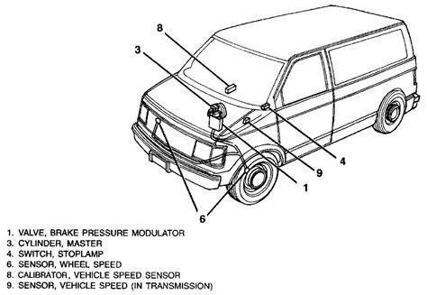 repair anti lock braking 1997 chevrolet camaro transmission control repair guides anti lock brake systems general information autozone com