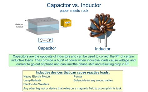 iron vs air inductor inductor in hydraulic analogy 28 images air and iron inductor 28 images air inductors