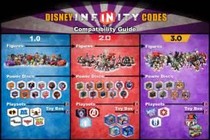 Disney Infinity Compatibility Disney Infinity Compatibility Disney Infinity Codes
