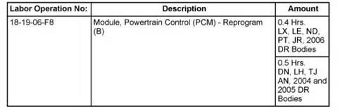 Dodge Ram 1500 Check Engine Codes 2006 Dodge P0344 Check Engine Code P0344 Acceleration