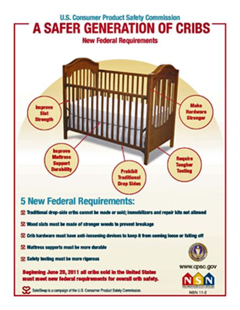 Baby Crib Regulations The New Crib Standard Questions And Answers Onsafety
