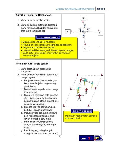 syarat membuat catatan kaki panduan pengajaran pend jasmani thn 2