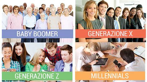 Genesis Detox In Milwaukee by Baby Boomer Generazione X Millennials Generazione Z Best74