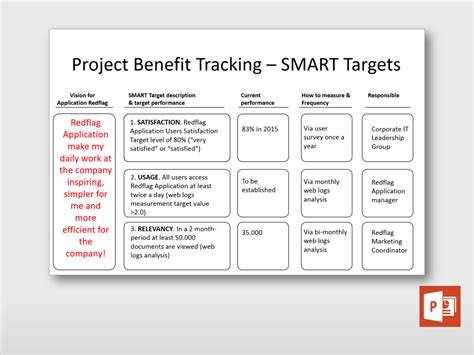 benefits tracking template project benefits tracking project templates guru