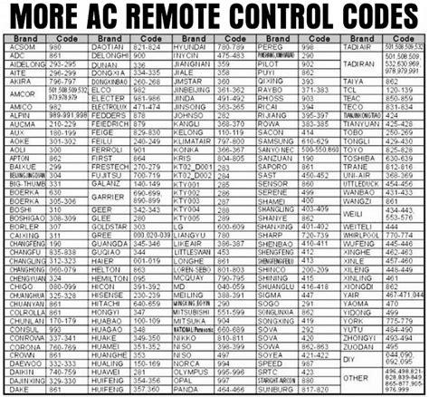 Remote Remot Ac Changhong Multi universal air conditioner remote codes