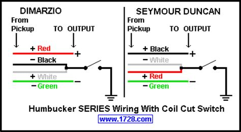 how to install single humbucker dimarzio