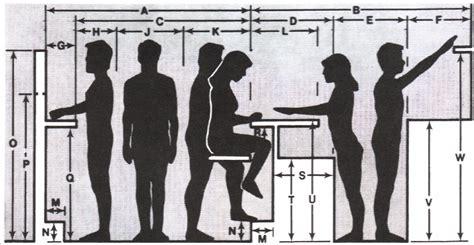 bar measurements