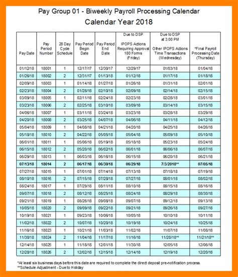 bi weekly payroll calendar  excel payroll calendars