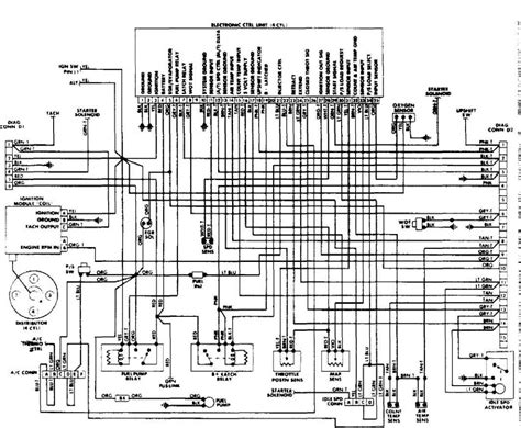 jeep tj wrangler engine diagram wiring diagram with