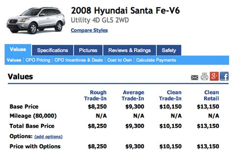 kelley blue book used cars value calculator 2008 chevrolet trailblazer regenerative braking nada cars book value html autos weblog
