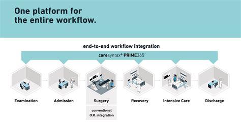 workflow platform s 183 cape 174