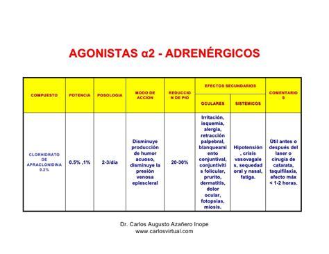 crisi vaso vagale agonistas alfa2 adrenergicos