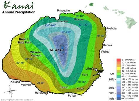 hawaii weather pattern kauai weather