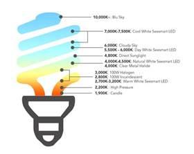 light temperature chart color temperature chart kelvin color temperature scale