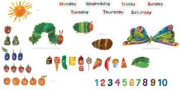 Primaryschoolenglish the very hungry caterpillar