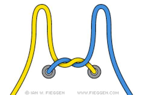 Similiar bunny ears shoe tying diagram keywords mrs reichardt english portfolio the importance of shoes ccuart Images
