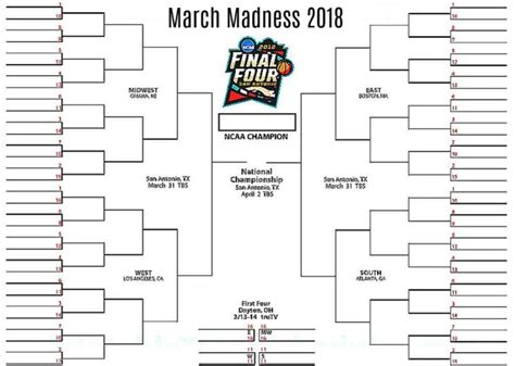 march madness bracket template ncaa bracket template 28 images ncaa tournament