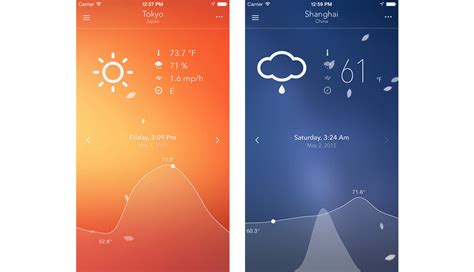 designcrowd mobile app user interface tips for good mobile app design