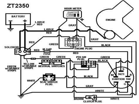 21 hp briggs and stratton wiring diagram wiring diagram