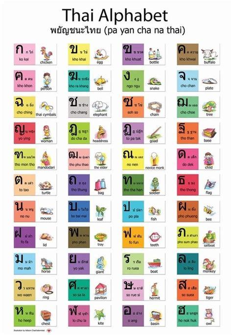 thai alphabet chart thai alphabet alphabet and search on